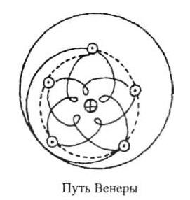 путь Венеры