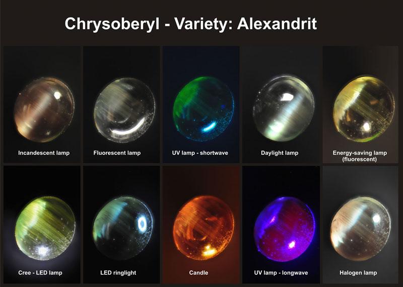 камень Александрит - изменение цвета