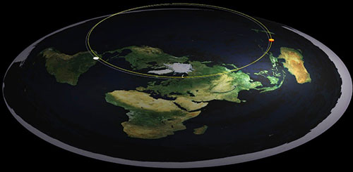доказательства плоской земли