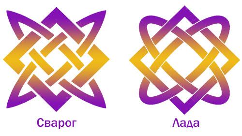 Знаки Сварога и Лады