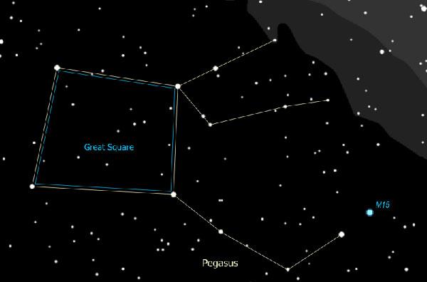 Созвездие Пегас на небе